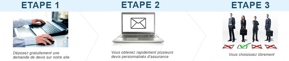 comparateur d'assurance RC professionnelle